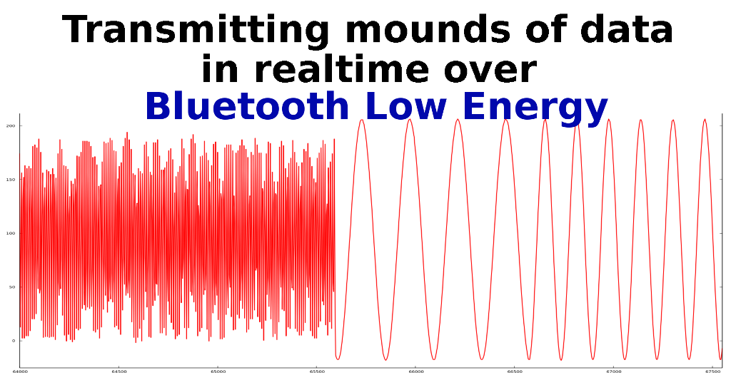Transmitting mounds of data in realtime over Bluetooth Low Energy
