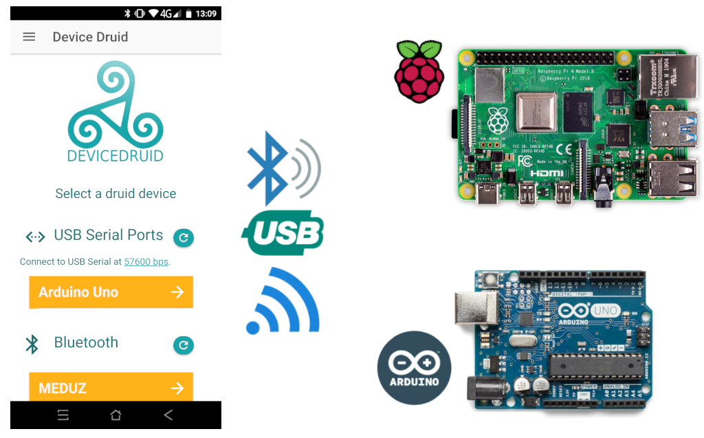 Controlling a Raspberry Pi with Android – Inductive-Kickback com